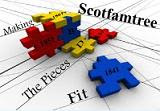 ScotFamTree Forum