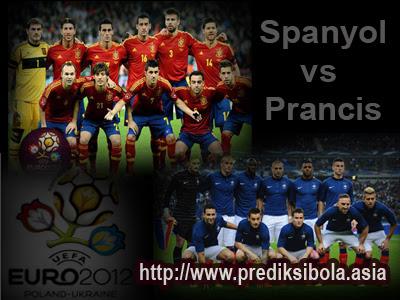 Prediksi Skor Spanyol vs Prancis 24 Juni 2012