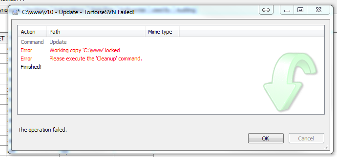 svn cleanup command