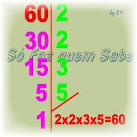 Decomposição de um númeronatural em fatores primos. Técnica de Fatoração
