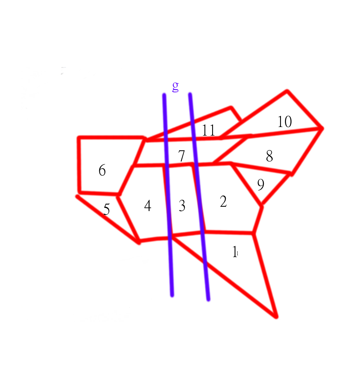 every line drawn between these two north south lines they re supposed to be parallel but i was drawing by hand passes through region 11 then 7 then 3