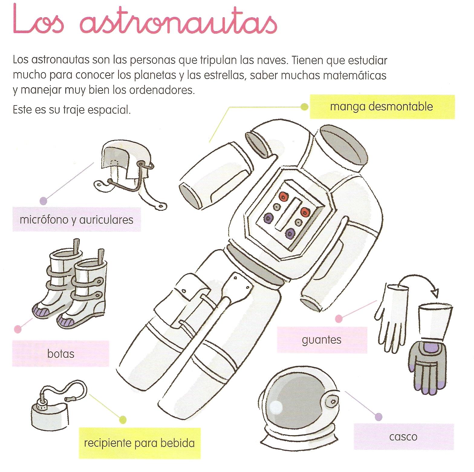 Menta m s chocolate recursos y actividades para for El dibujo de los arquitectos pdf