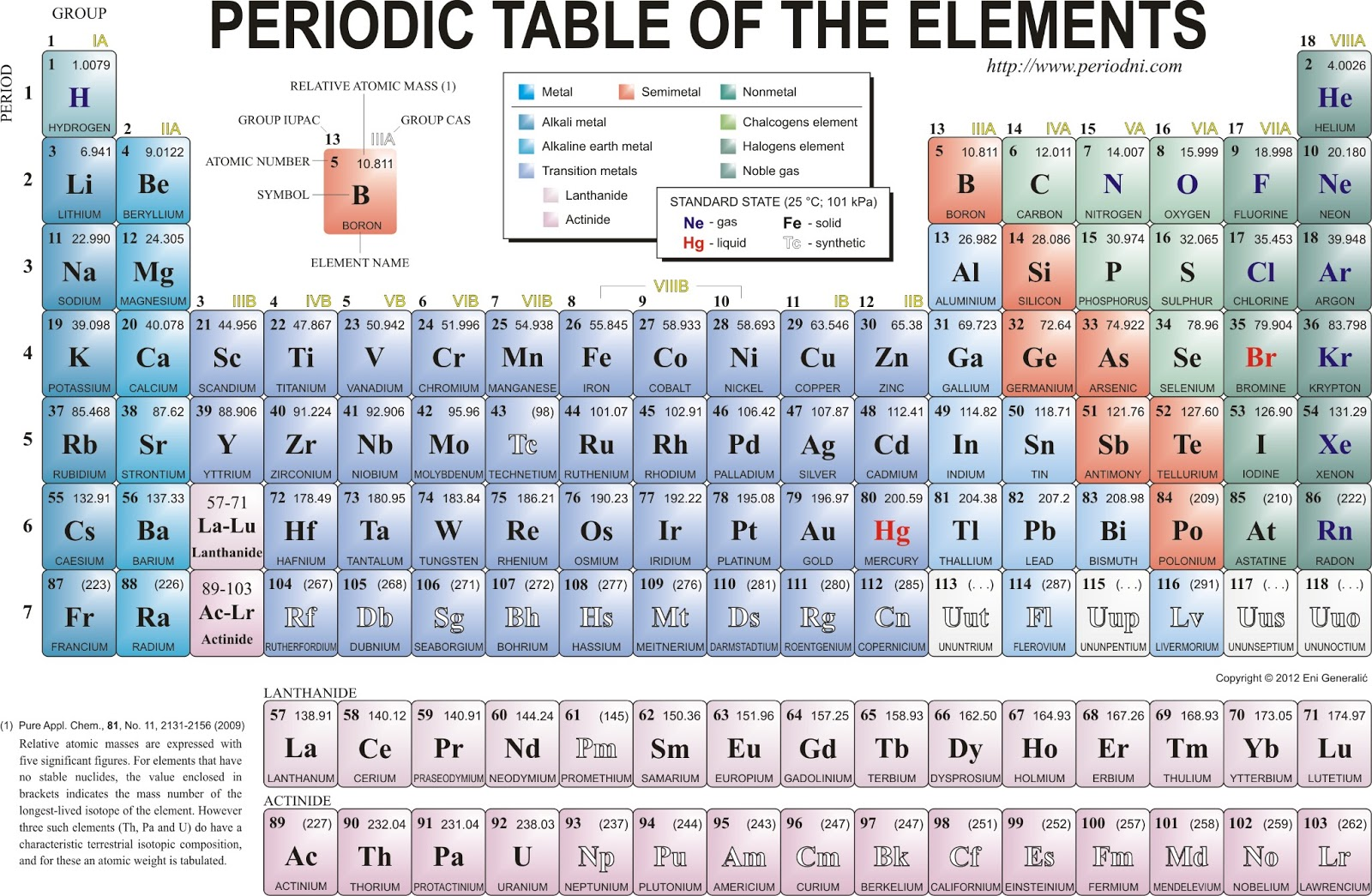 Chemizzle: Periodic Table of Elements Arrangement