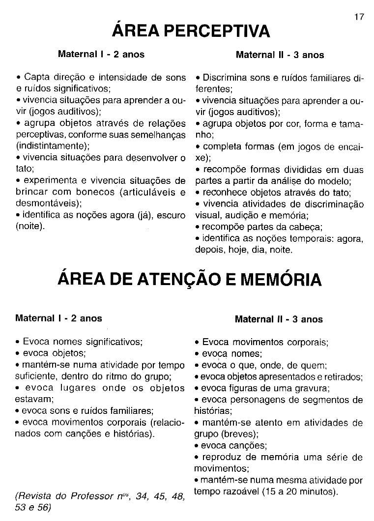 Top PROJETO SOCIALIZAÇÃO MATERNAL 1 E 2   Cantinho do Educador Infantil BG32