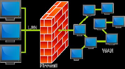 Ilustrasi Firewall Komputer