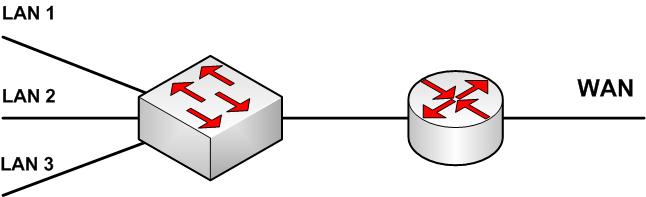Структурная схема типичного
