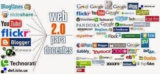 Herramientas y recursos colaborativos de la Web 2.0