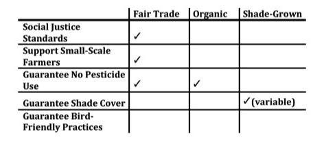 Certified trading system developer program