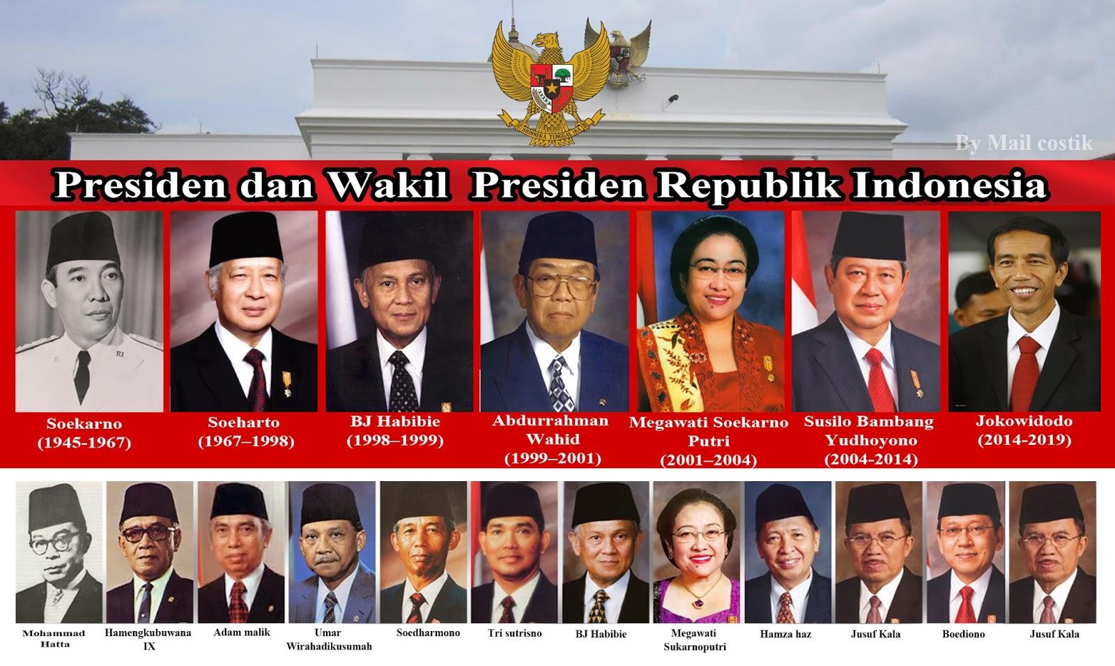 Daftar Nama Presiden dan Wakil Presiden di Indonesia + Gambar
