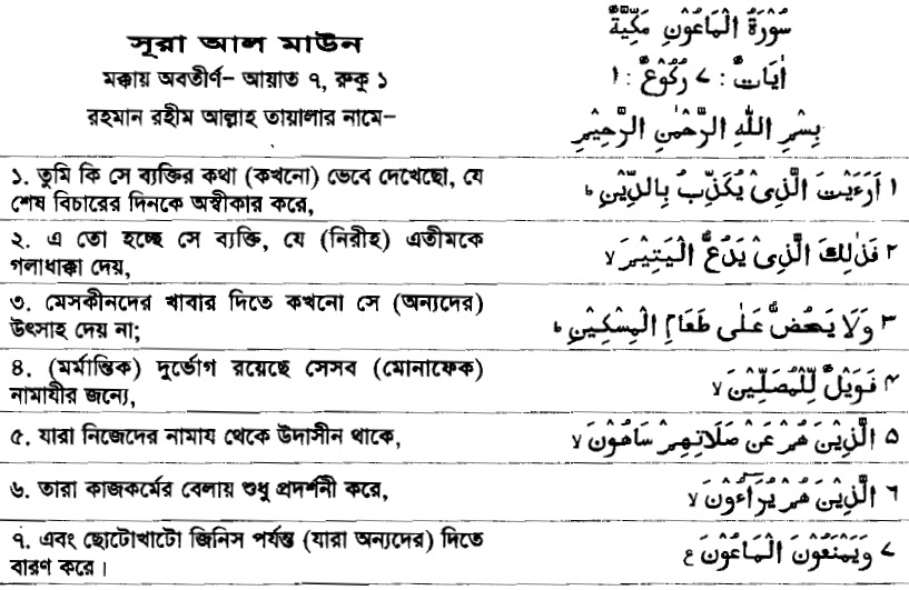 namaz surah in english pdf