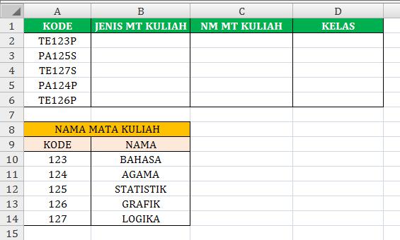 Fungsi Rumus LEFT, MID dan RIGHT di Excel