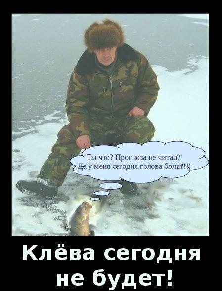 Зависимость клёва рыбы от состояния погоды