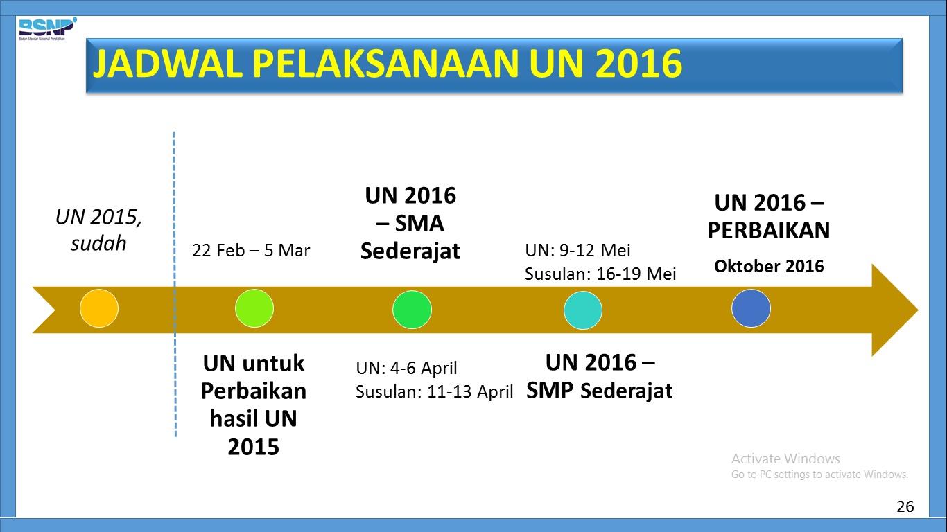 Jadwal Un Smp Mts Dan Sma Ma 2016 Terbaru Download
