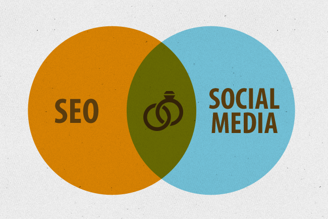 Social Media Is Necessary For SEO