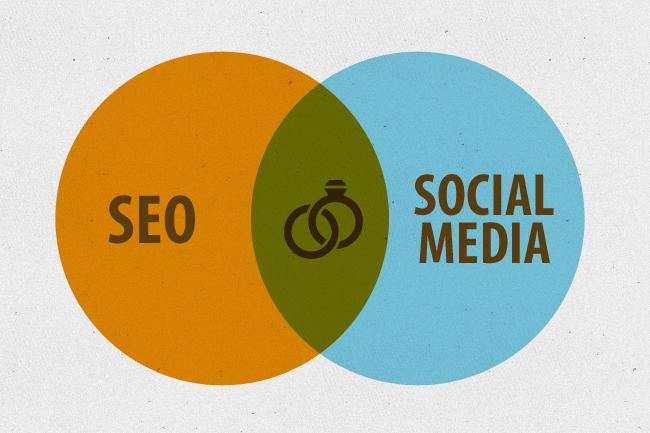 Social Media Is Necessary For SEO