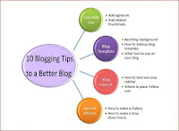 http://cardsandschoolprojects.blogspot.in/2014/11/10-blogger-tricks-to-better-blog.html