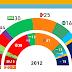 THE NETHERLANDS, January 2015. TNS poll