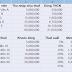 Khóa ô có công thức trong Excel