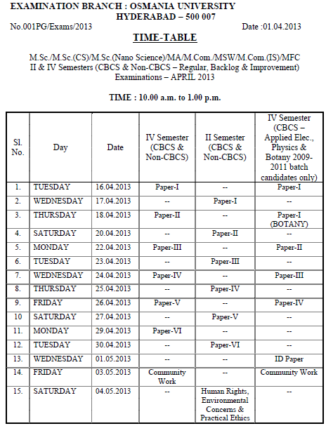 osmania University MA, MSC, MCOM Improvement  Regular, Backlog Timetable April, May 2013