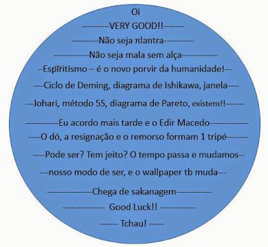 Inspiração circular!!