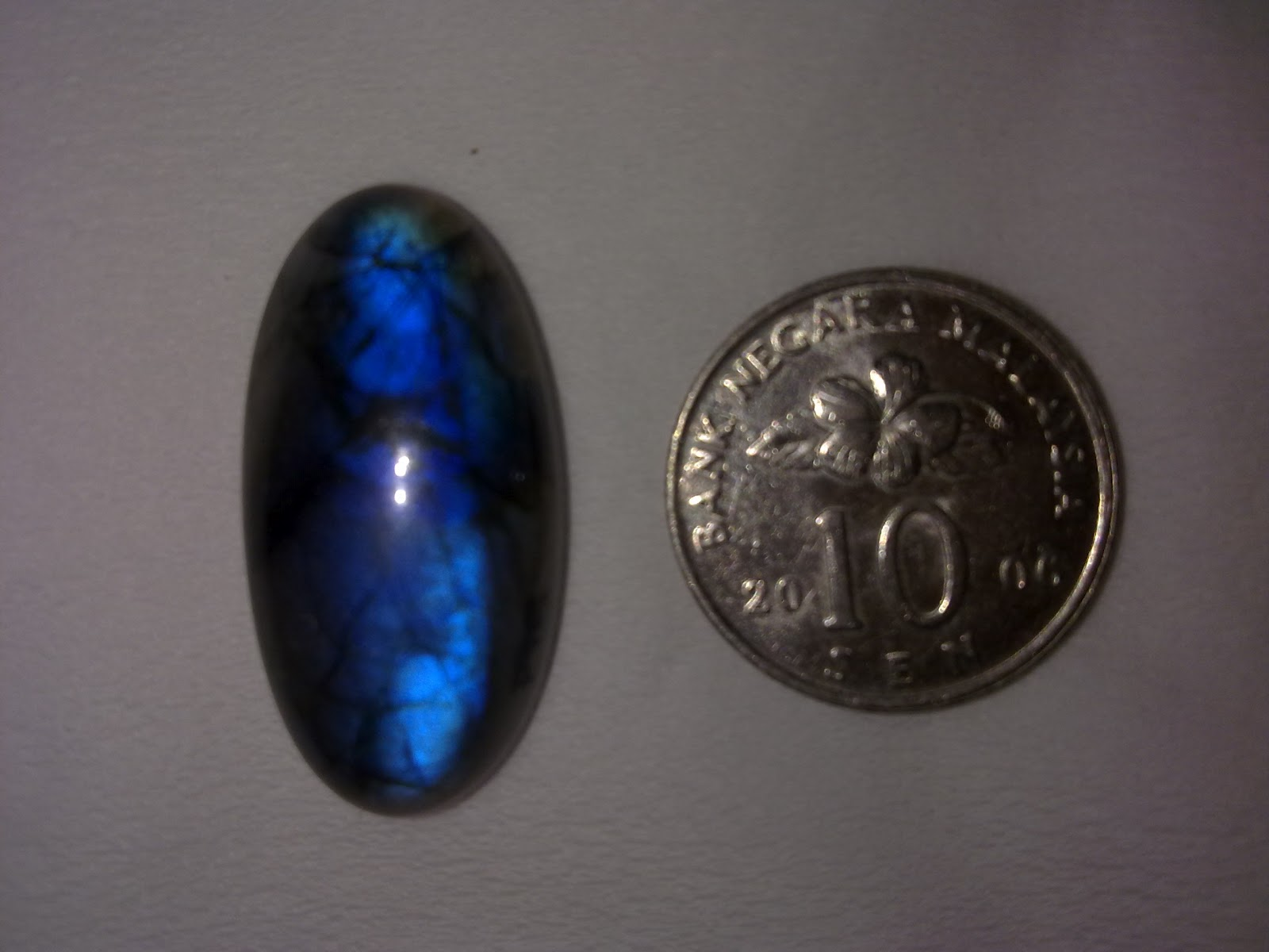 Batu penjuru forex