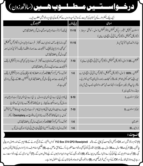 Jobs in a Public Sector Organization Pakistan