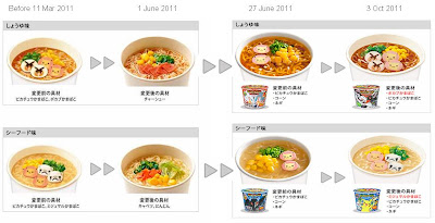 Pokemon Noodle Contents Sanyo Foods