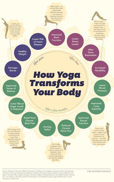 Yoga and Meditation Yoga-bangkok-thailand