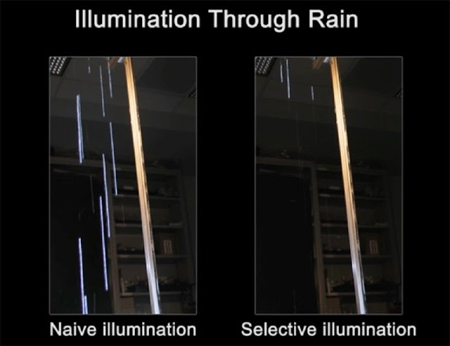 intel Rain illumination
