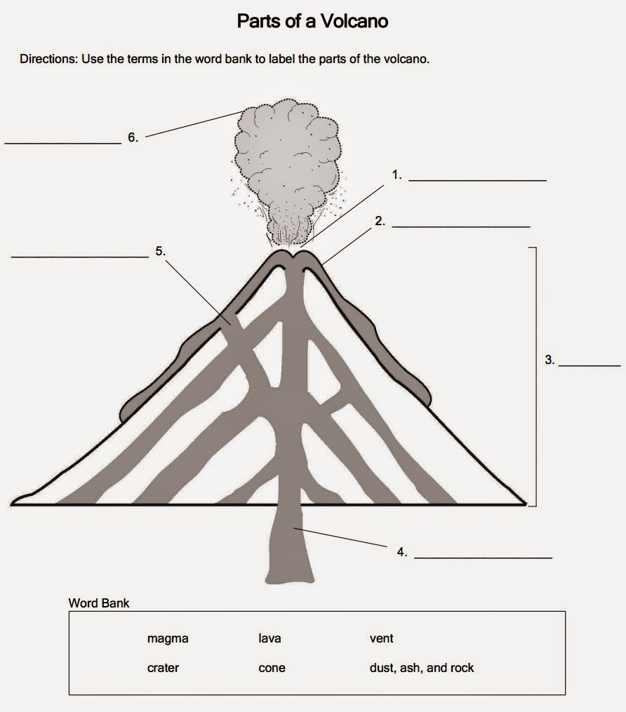 Uncategorized Parts Of A Volcano Worksheet bidwellranchcam – Volcano Types Worksheet