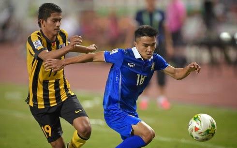 Thái Lan 2 - 0 Malaysia