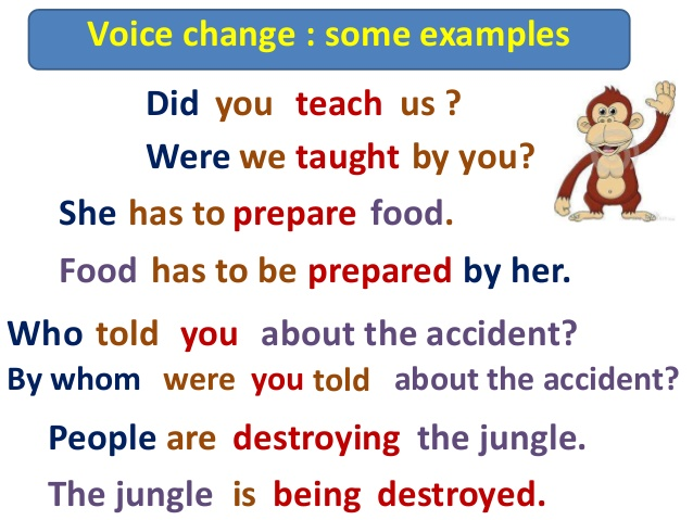active  u0026 passive voice completely learning with examples