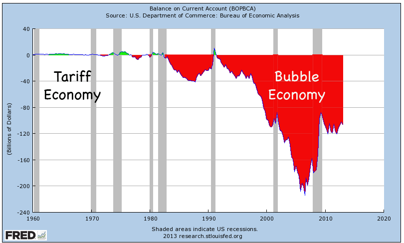 us trade deficit A not uncommon complaint is that it's not possible for a country to run a trade deficit forever at some point that debt has to be repaid warren buffett is fond of explaining this with a.