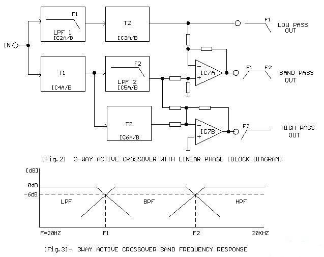 Simple 3 Way Active Crossover Circuit Diagram ~ Circuit Wiring ... on