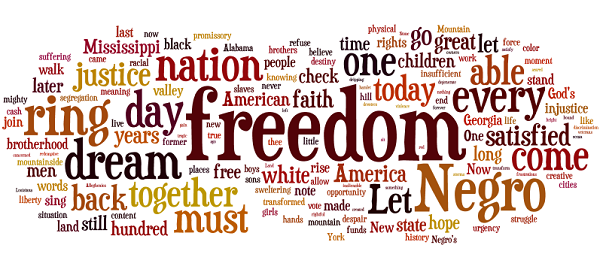 what freedom of speech means to me essay Freedom of speech is freedom of thoughts and debate and discussion are necessary to arrive at knowledge and to achieve any progress adaptability is the key in freedom of speech it requires a diversity of views and ideas.