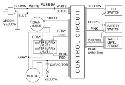 general electric motor wiring diagrams images 230 motor wiring ke motor wiring diagram get image about
