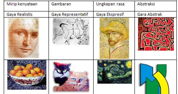 Nasbahry Gallery: Memahami Klassifikasi Seni dan Seni Rupa