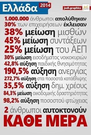 Η Ελλάδα του ΝΑΙ και των ΣαμαροΒενιζέλων