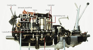 Early Internal-Combustion Engine