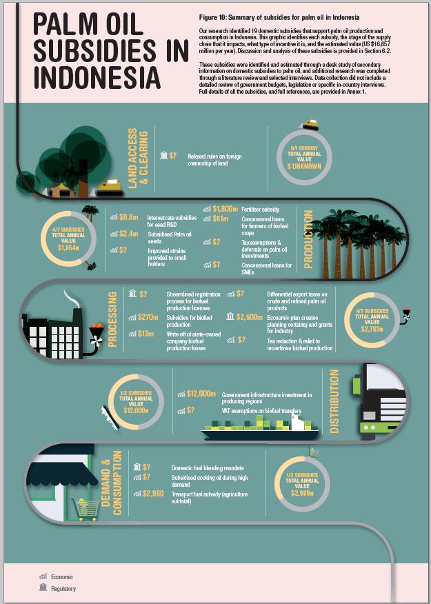 biodiesel research paper