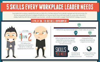 5 great Leadership Skills That Can Transform Your Business: image