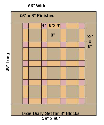 DIXIE DIARY SETS & YARDAGE