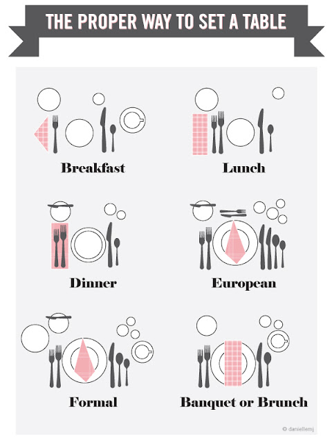 American Lunch Table Set Up : fun and quite useful infographic, how to proper set a table!