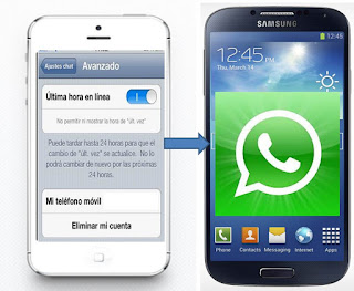 WhatsApp no aparecer en linea