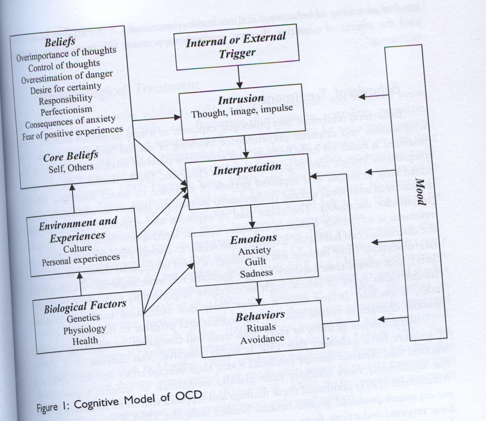 ocd case study and treatment