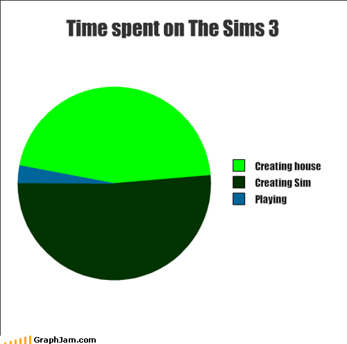 funny-graphs-you-dont-even-play.png