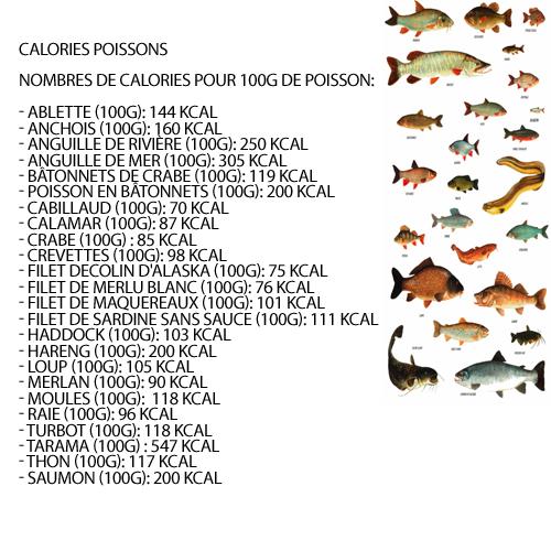 calories Poissons