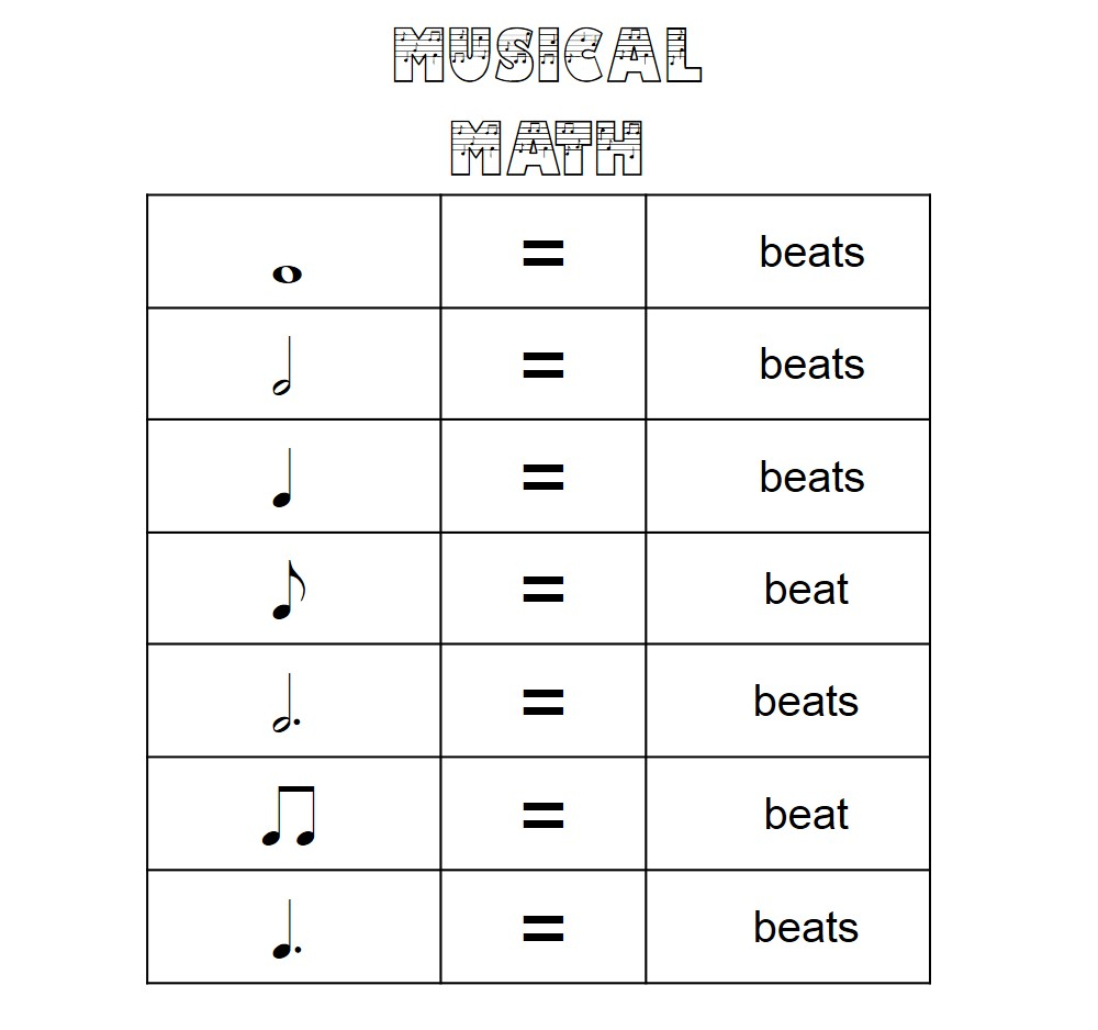 music math worksheets – Music Math Worksheet