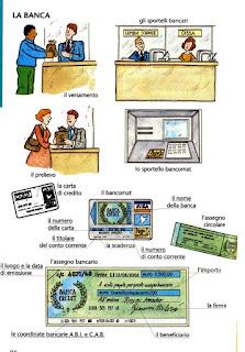 Уроки итальянского, лексика на тему банк