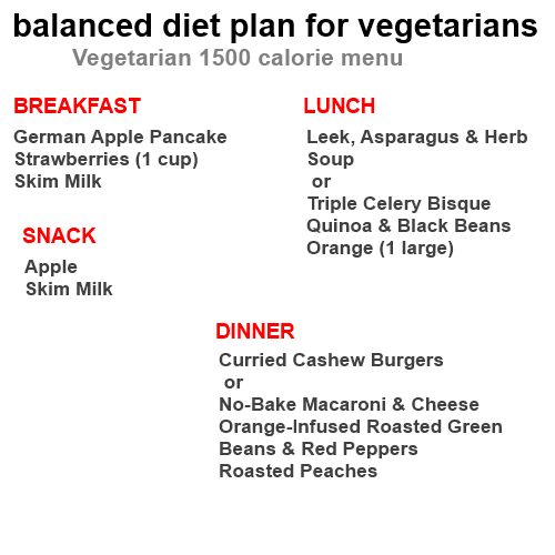 1supertopdiet: balanced diet plan for vegetarians - The Truth About It